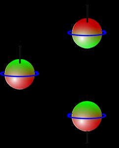 P und T Transformation von Dipolmomenten und Spin (Bild: VH)