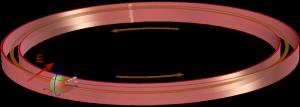 Prinzip der EDM Messung (Bild: VH)