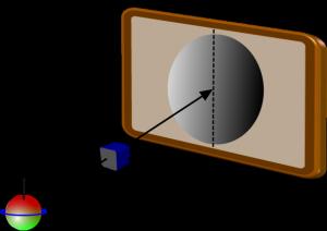 Polarisationsmessung - links-rechts Asymmetrie (Bild: VH)