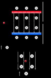 Geschwindigkeitsfilter nach Wien (oben) und Kräftegleichgewicht (unten). Bilder: Miessen (Own work) [CC0], via Wikimedia Commons